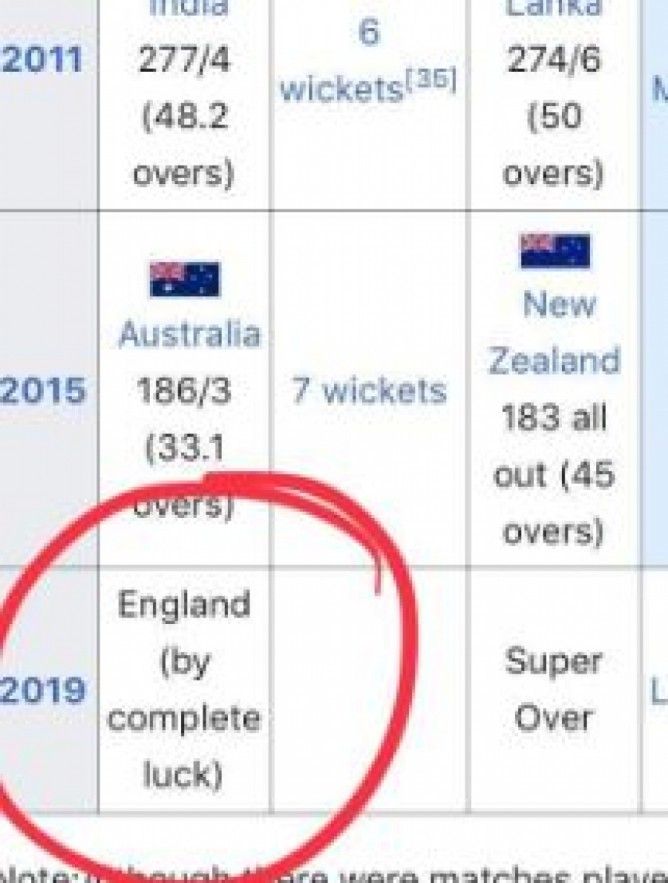by-luck-england-won-the-match-thinatamil