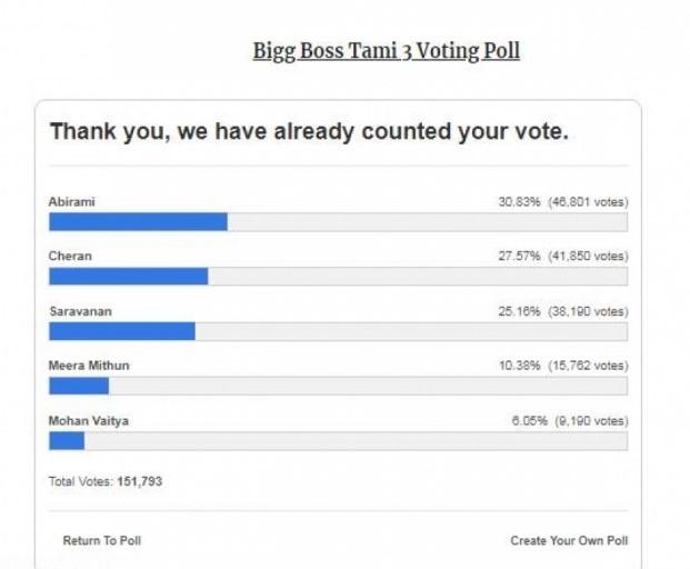 vote-list-biggboss-thinatamil