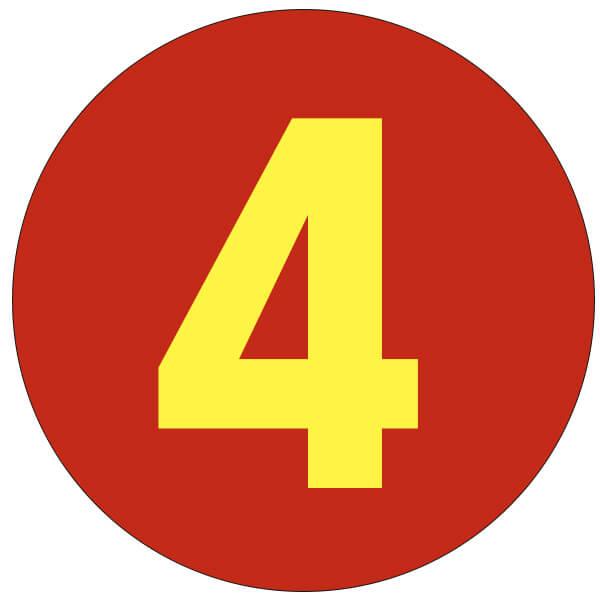 4 tamil numerology -