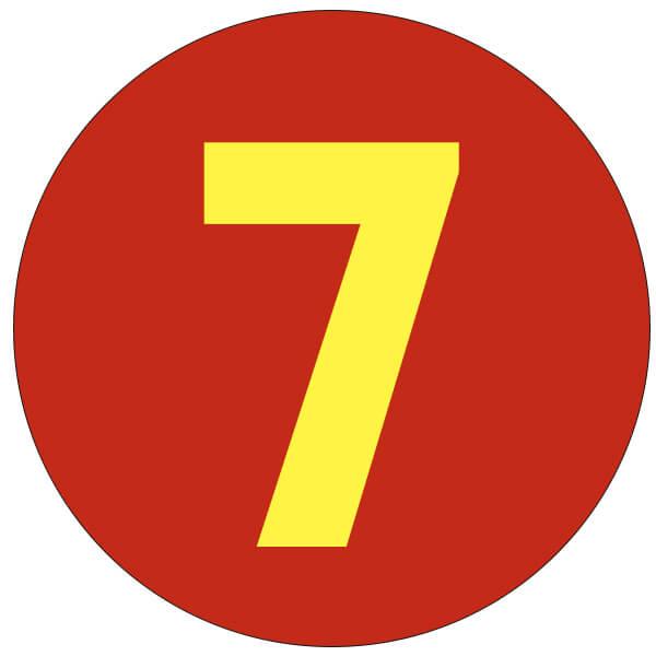 7 tamil numerology -