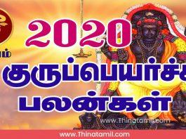 ரிஷபம் ராசி குரு பெயர்ச்சி பலன்கள் 2020, Guru Peyarchi 2020 Rishabam 2021 வரை