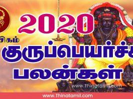 விருச்சிகம் ராசி குரு பெயர்ச்சி பலன்கள் 2020, Guru Peyarchi 2020 Viruchigam 2021 வரை
